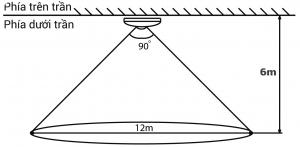 vùng cảm ứng của thiết bị