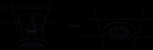 Lắp cảm biến gắn trần trên trần thạch cao